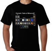 Kaos Minecraft Periodic Table